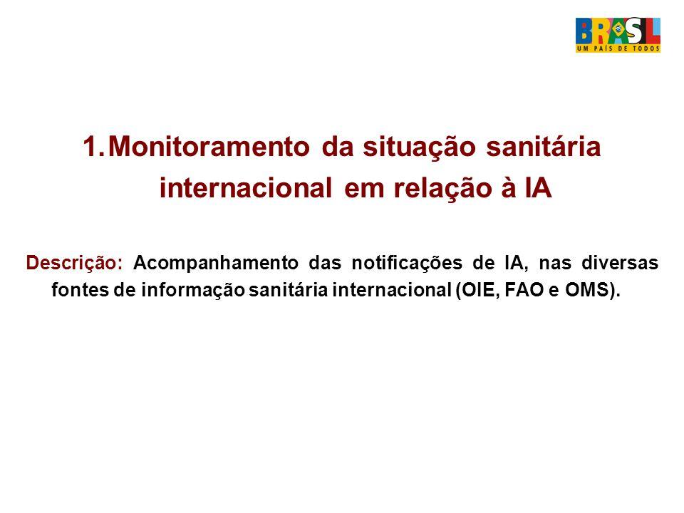 Monitoramento da situação sanitária internacional em relação à IA