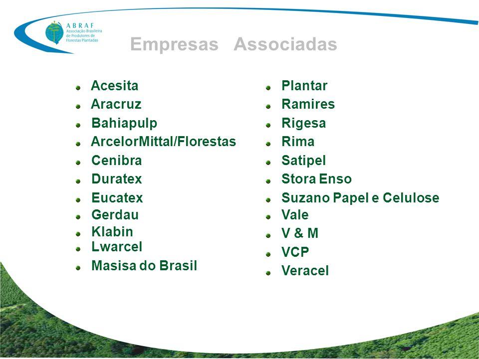 Empresas Associadas Acesita Plantar Aracruz Ramires Bahiapulp Rigesa