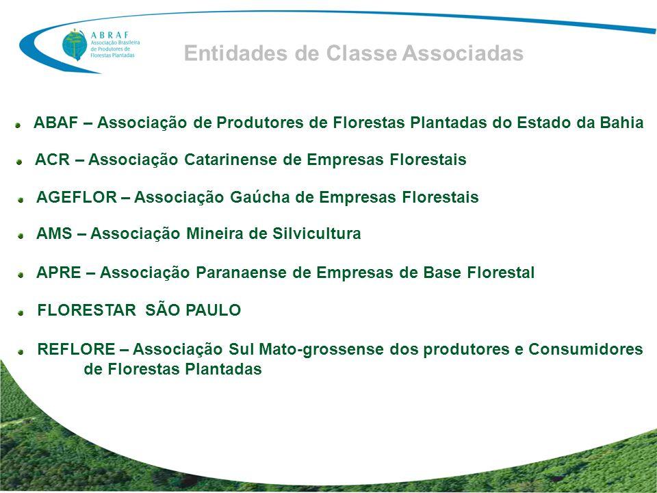 Entidades de Classe Associadas