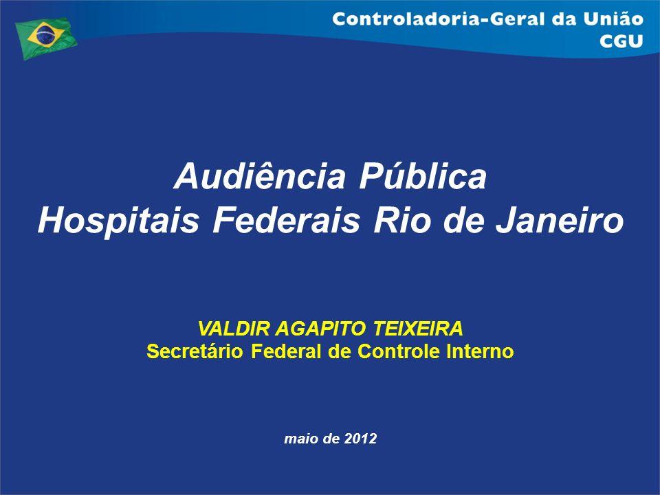 Audiência Pública Hospitais Federais Rio de Janeiro