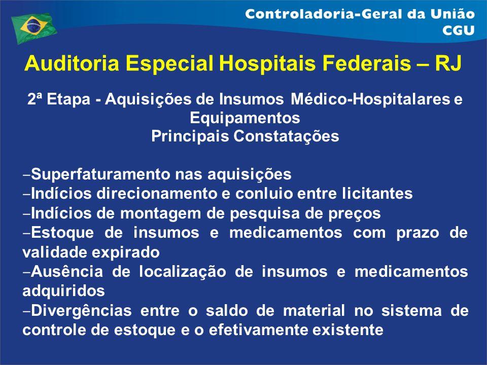 Auditoria Especial Hospitais Federais – RJ