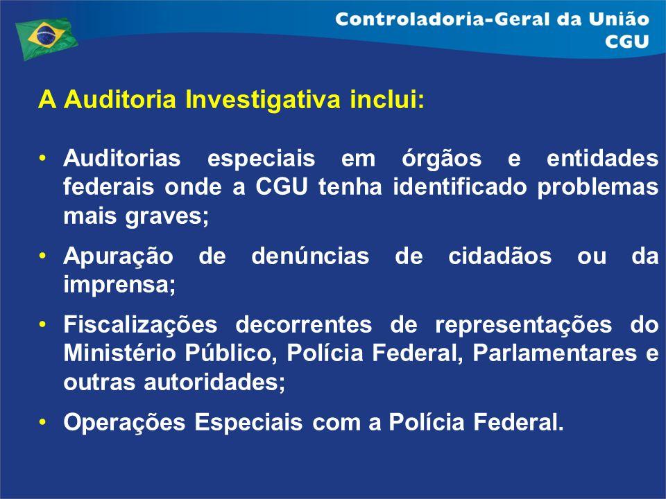 A Auditoria Investigativa inclui: