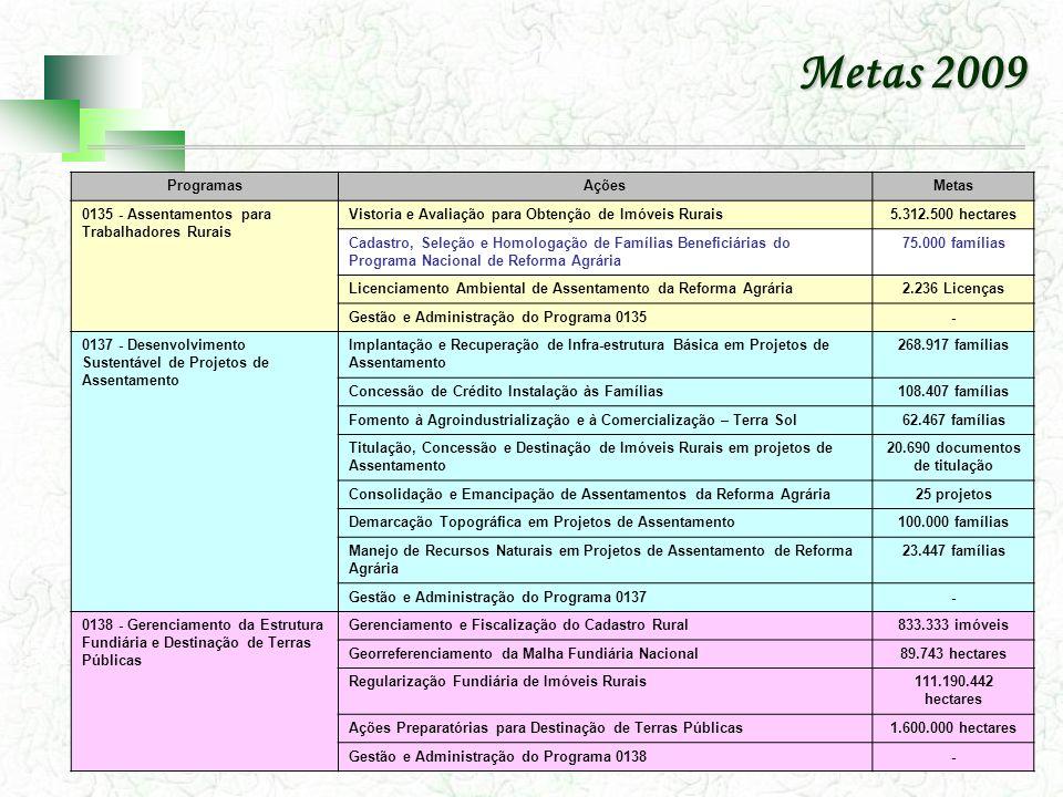 20.690 documentos de titulação