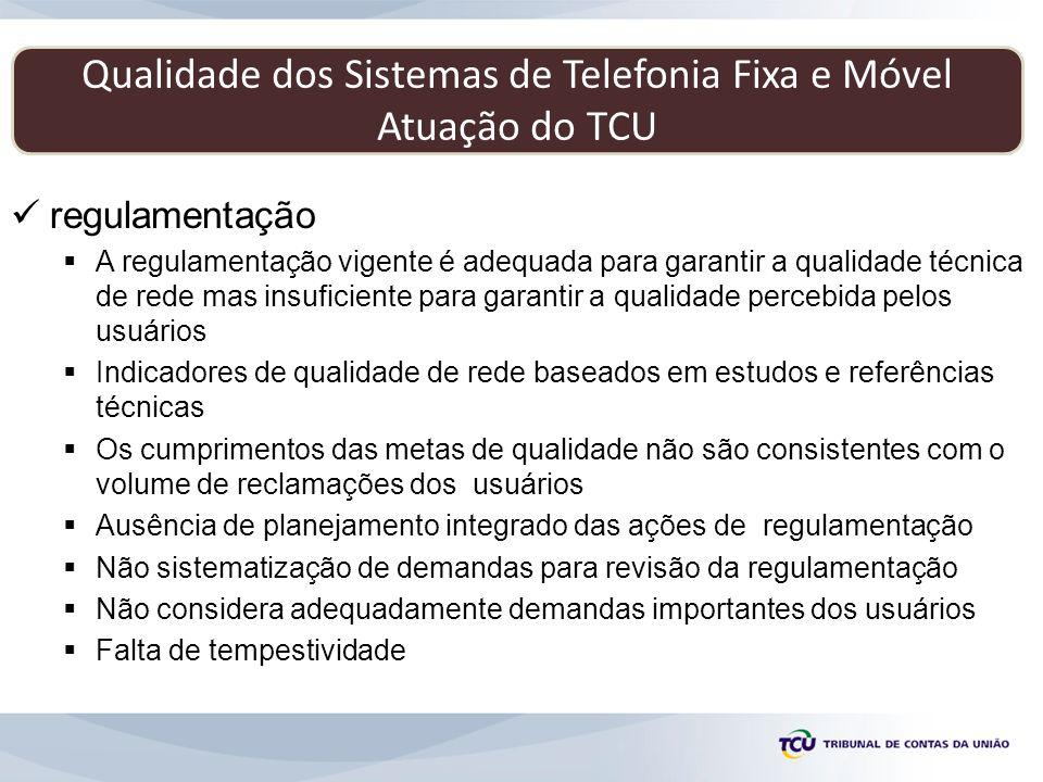 Qualidade dos Sistemas de Telefonia Fixa e Móvel