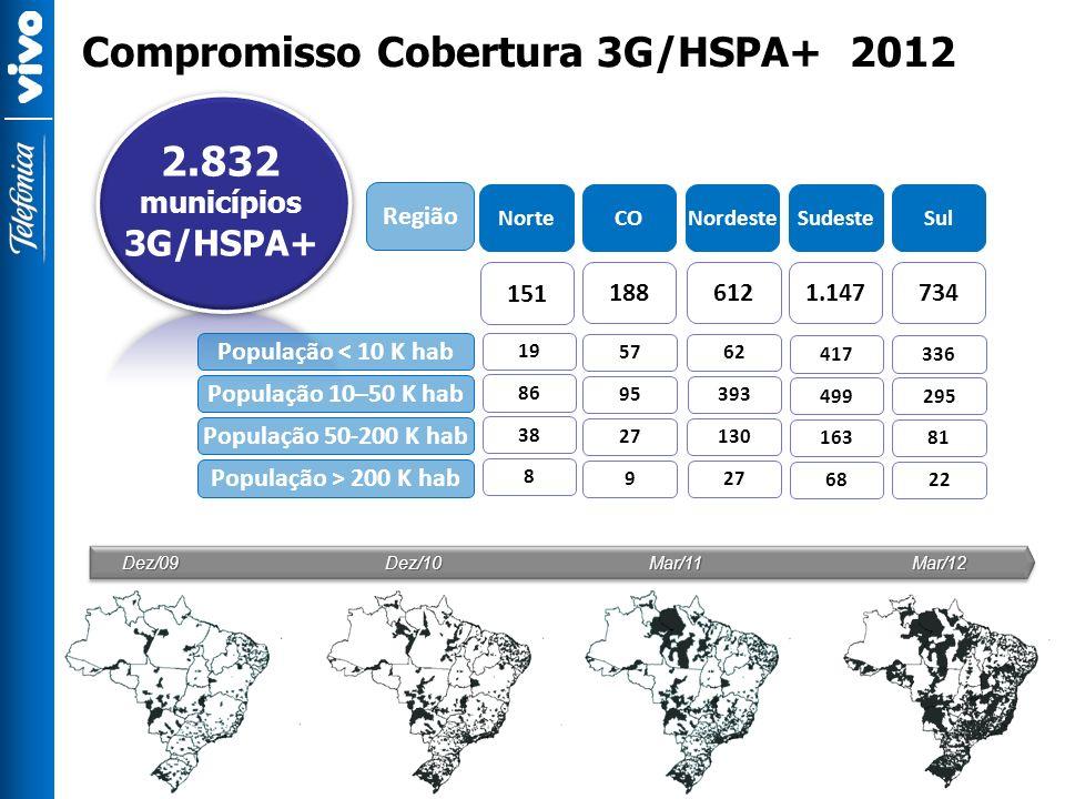 Compromisso Cobertura 3G/HSPA+ 2012