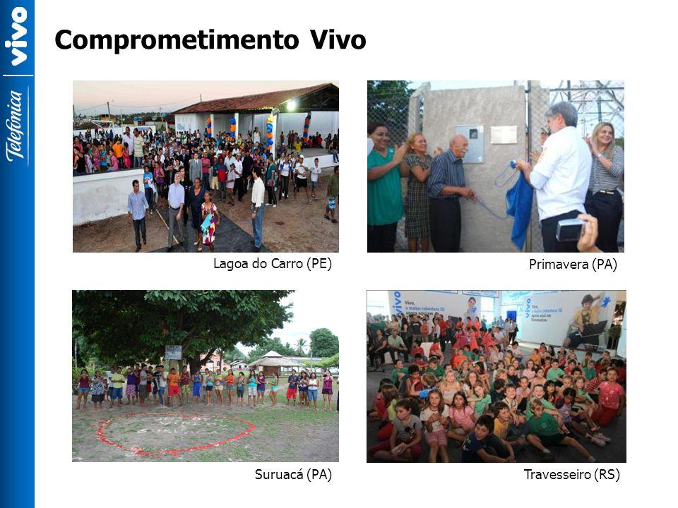 Comprometimento Vivo Lagoa do Carro (PE) Primavera (PA) Suruacá (PA)