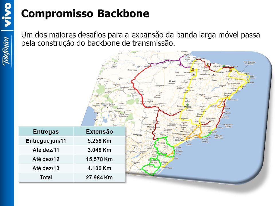 Compromisso Backbone Um dos maiores desafios para a expansão da banda larga móvel passa pela construção do backbone de transmissão.