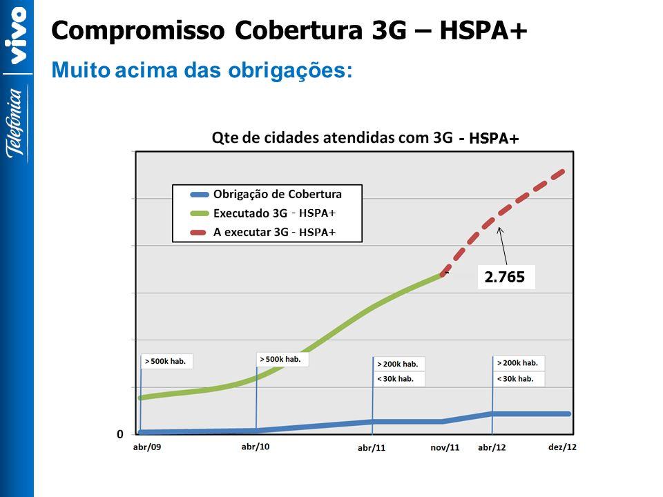 Compromisso Cobertura 3G – HSPA+