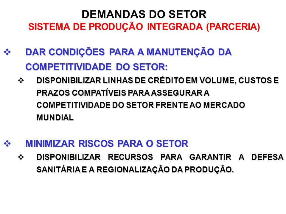DEMANDAS DO SETOR SISTEMA DE PRODUÇÃO INTEGRADA (PARCERIA)