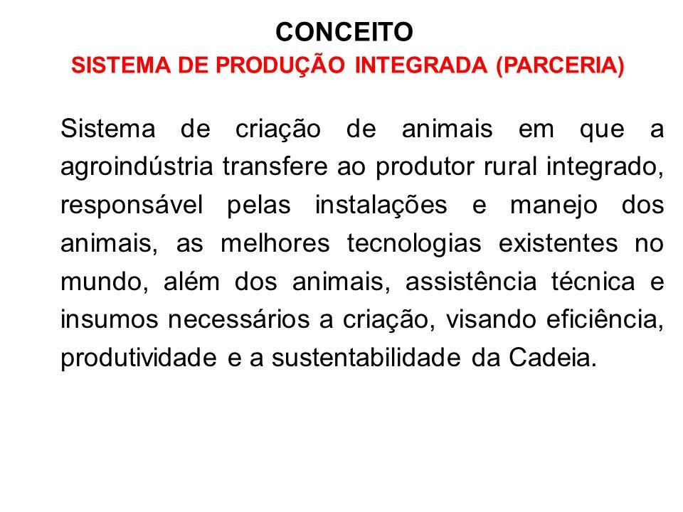 CONCEITO SISTEMA DE PRODUÇÃO INTEGRADA (PARCERIA)