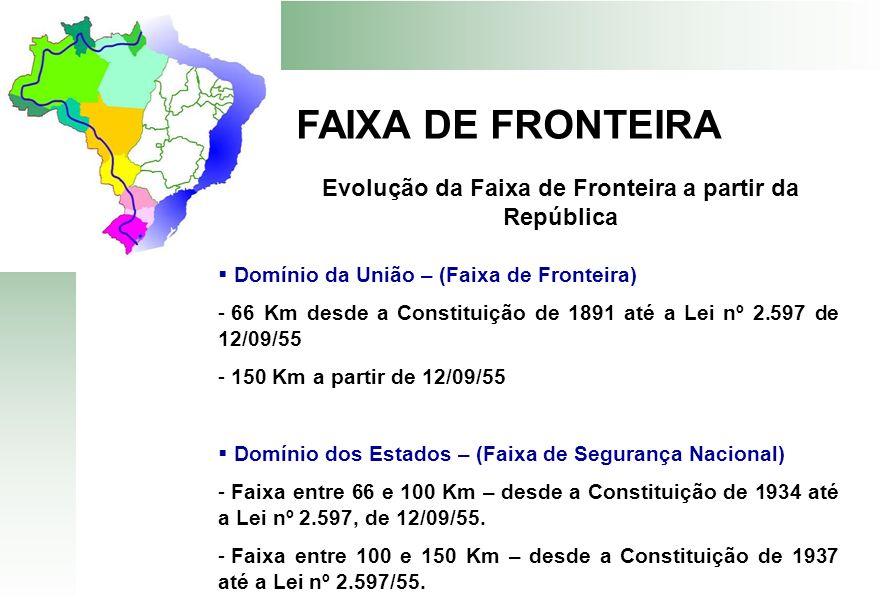 Evolução da Faixa de Fronteira a partir da República