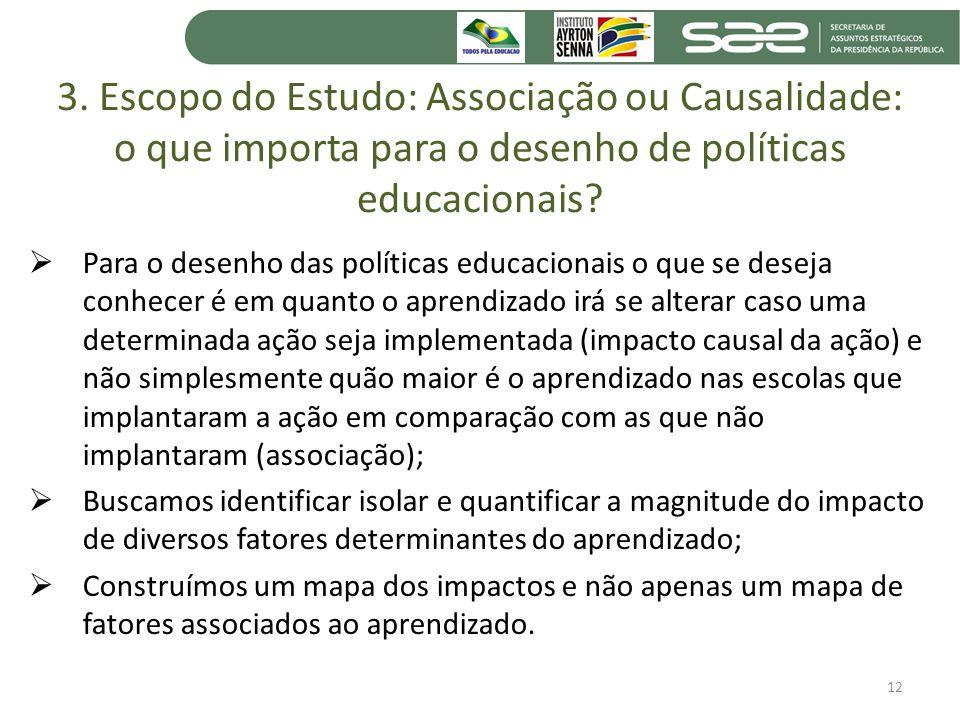 3. Escopo do Estudo: Associação ou Causalidade: o que importa para o desenho de políticas educacionais