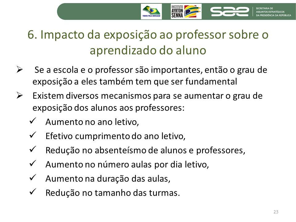 6. Impacto da exposição ao professor sobre o aprendizado do aluno