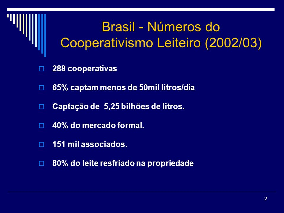 Brasil - Números do Cooperativismo Leiteiro (2002/03)
