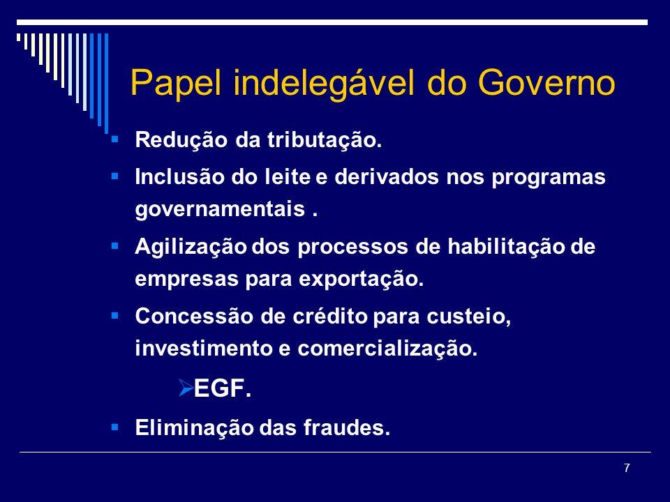 Papel indelegável do Governo