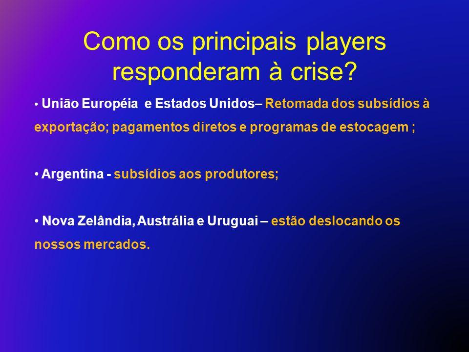 Como os principais players responderam à crise