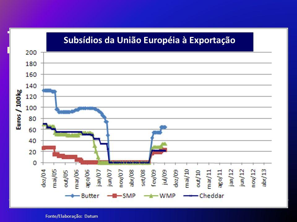 Subsídios da União Européia à Exportação