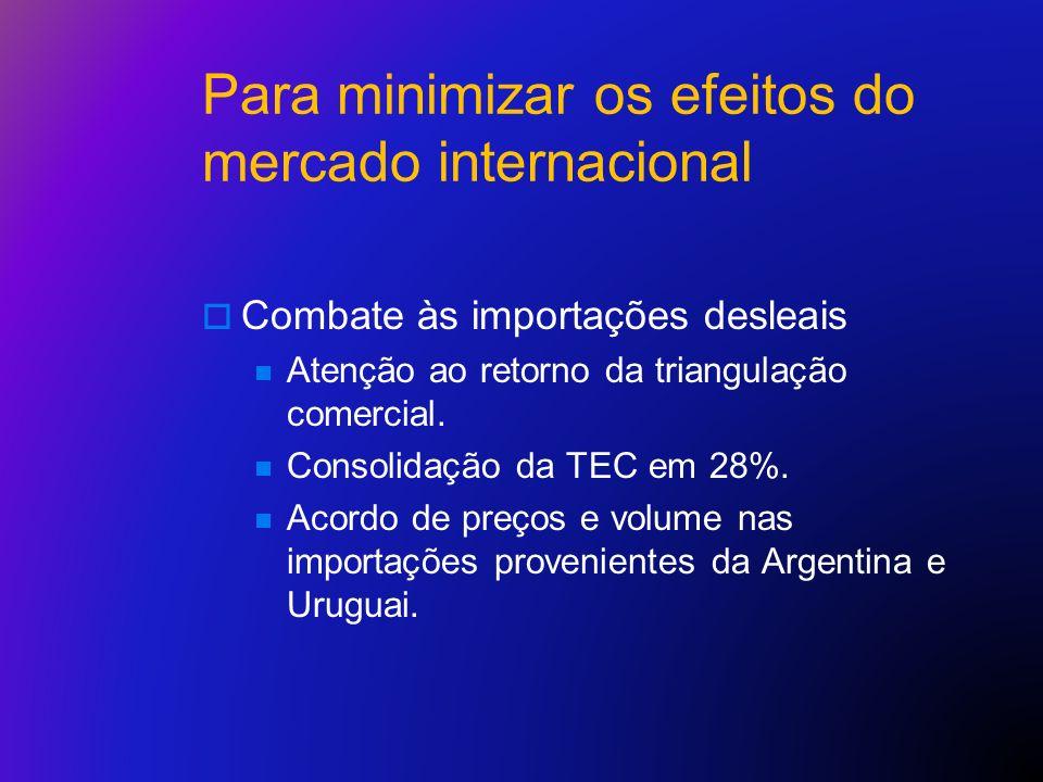 Para minimizar os efeitos do mercado internacional