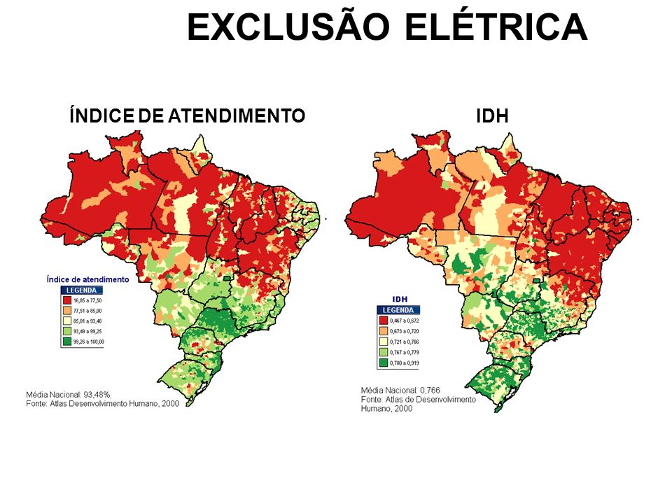 EXCLUSÃO ELÉTRICA ÍNDICE DE ATENDIMENTO. IDH. 2004. 2004. 400.000. 400.000. 2005. 2005. 500.000.