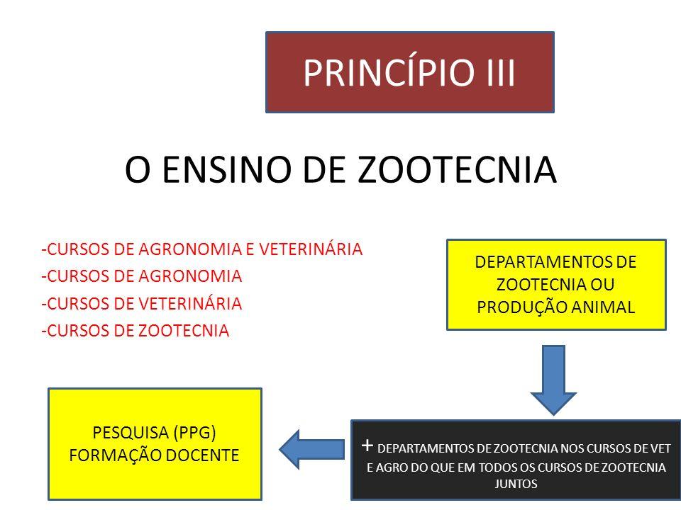 DEPARTAMENTOS DE ZOOTECNIA OU PRODUÇÃO ANIMAL