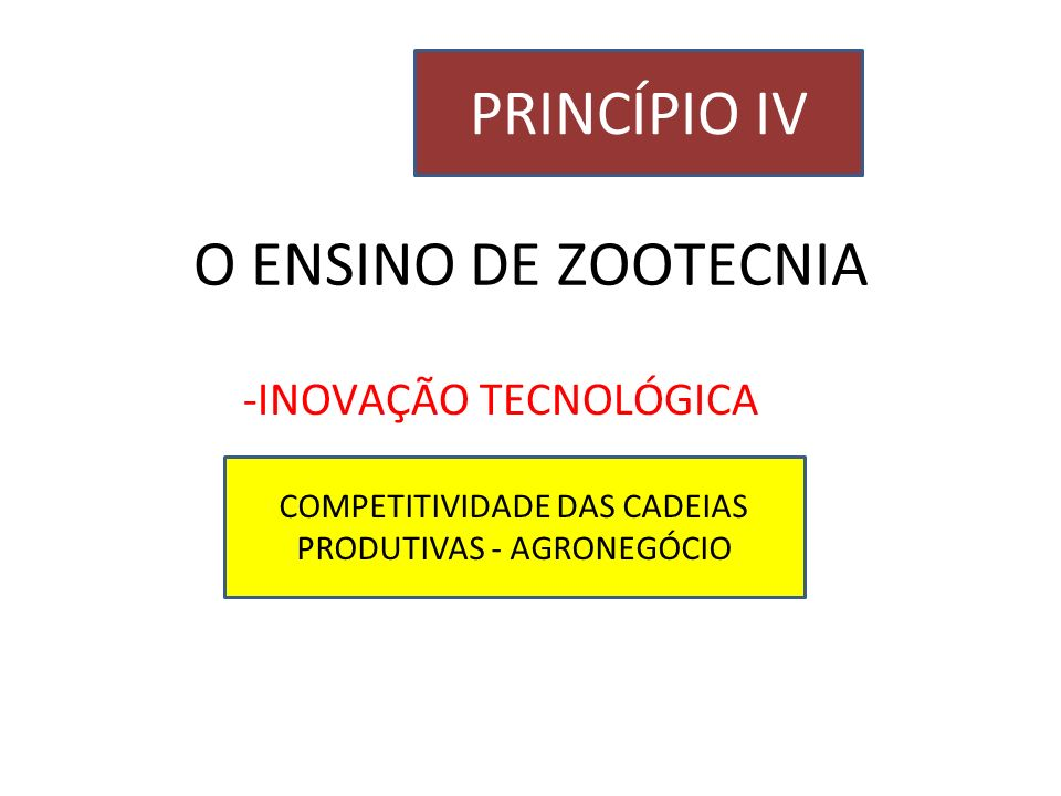 COMPETITIVIDADE DAS CADEIAS PRODUTIVAS - AGRONEGÓCIO