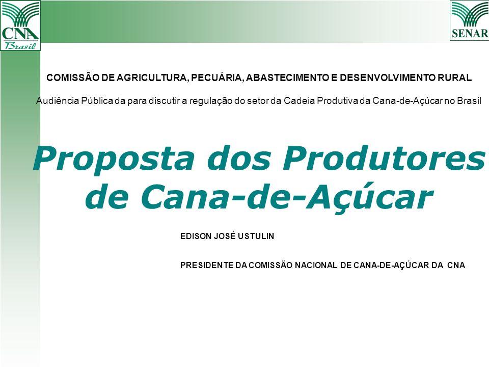 Proposta dos Produtores de Cana-de-Açúcar