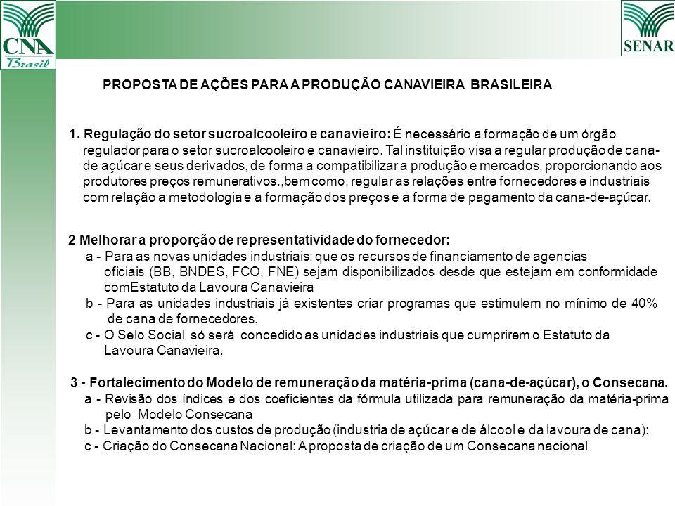 PROPOSTA DE AÇÕES PARA A PRODUÇÃO CANAVIEIRA BRASILEIRA