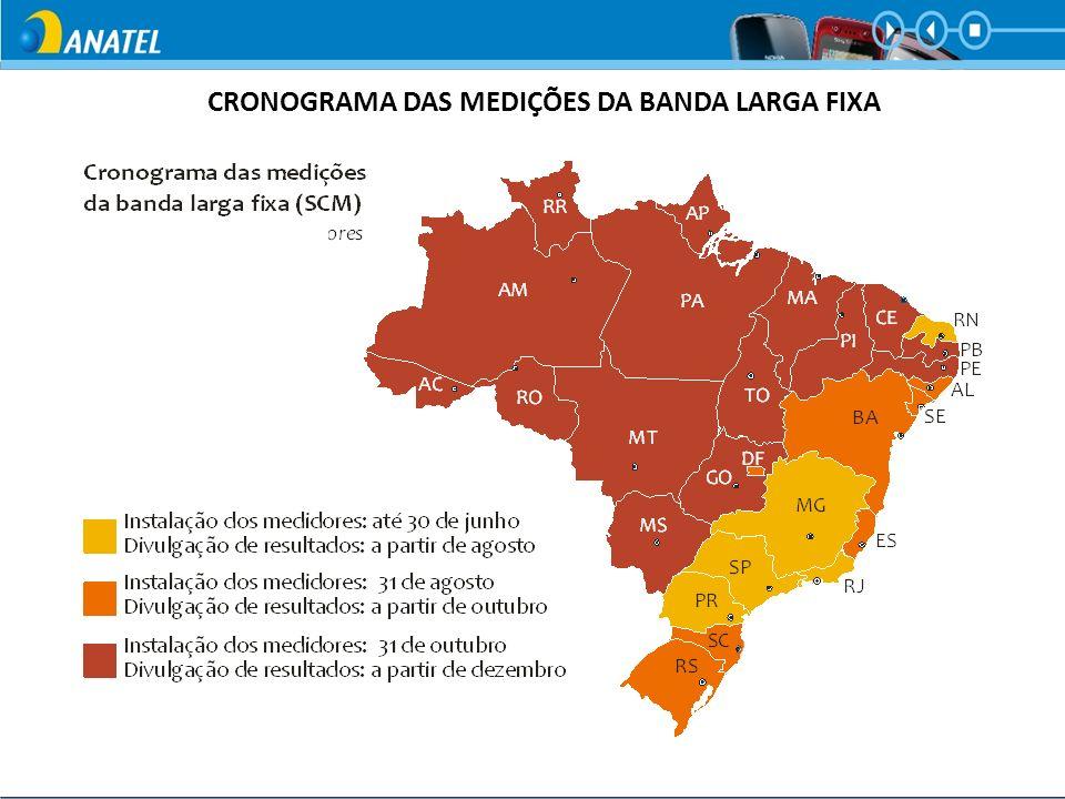 CRONOGRAMA DAS MEDIÇÕES DA BANDA LARGA FIXA