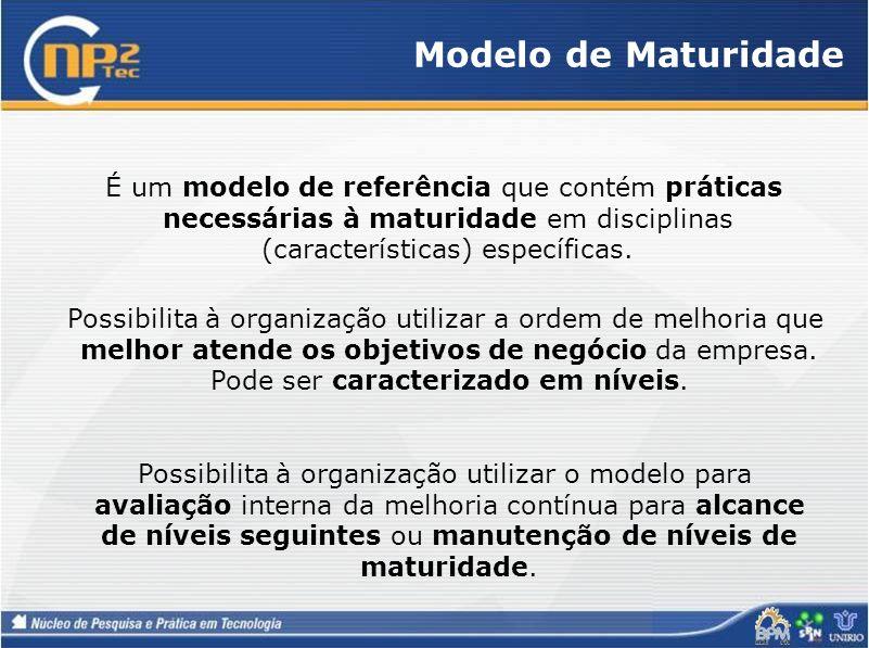 Modelo de Maturidade É um modelo de referência que contém práticas necessárias à maturidade em disciplinas (características) específicas.