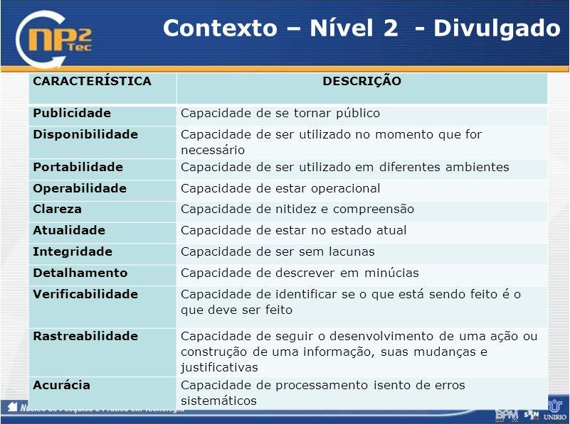 Contexto – Nível 2 - Divulgado