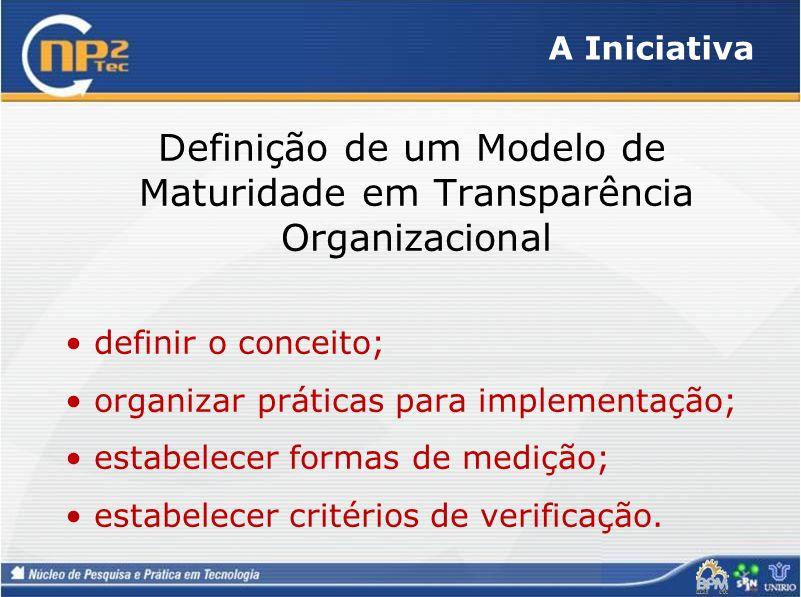 Definição de um Modelo de Maturidade em Transparência Organizacional