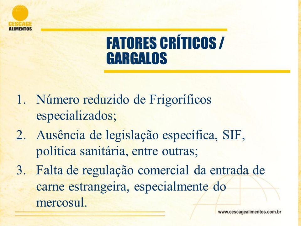 FATORES CRÍTICOS / GARGALOS