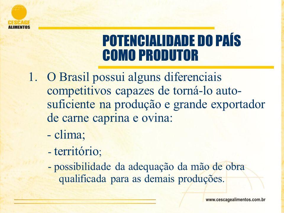 POTENCIALIDADE DO PAÍS COMO PRODUTOR