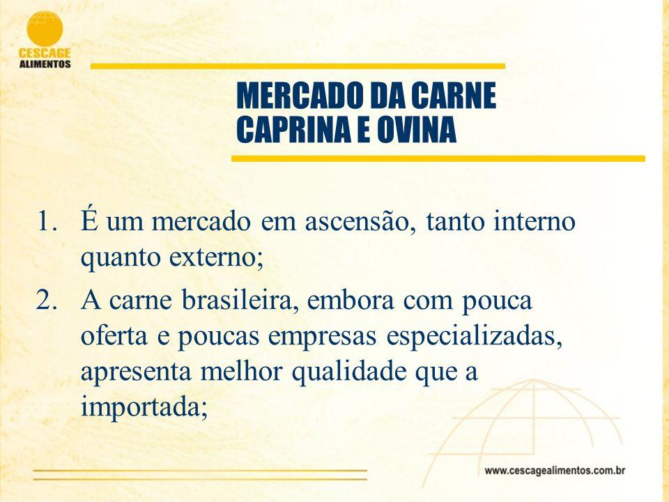 MERCADO DA CARNE CAPRINA E OVINA