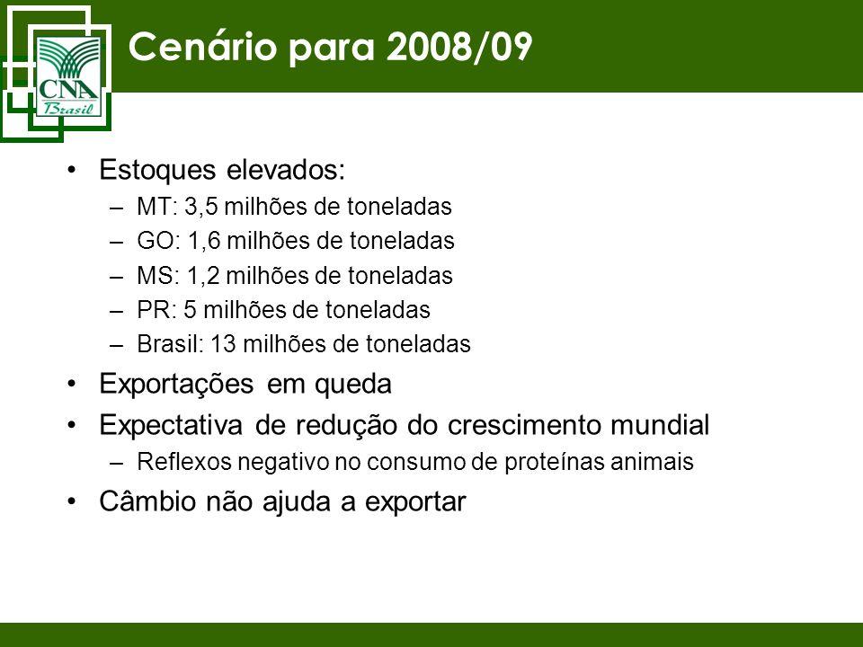 Cenário para 2008/09 Estoques elevados: Exportações em queda