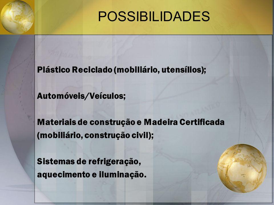 POSSIBILIDADES Plástico Reciclado (mobiliário, utensílios);