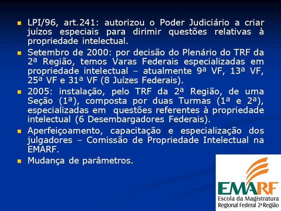 LPI/96, art.241: autorizou o Poder Judiciário a criar juízos especiais para dirimir questões relativas à propriedade intelectual.