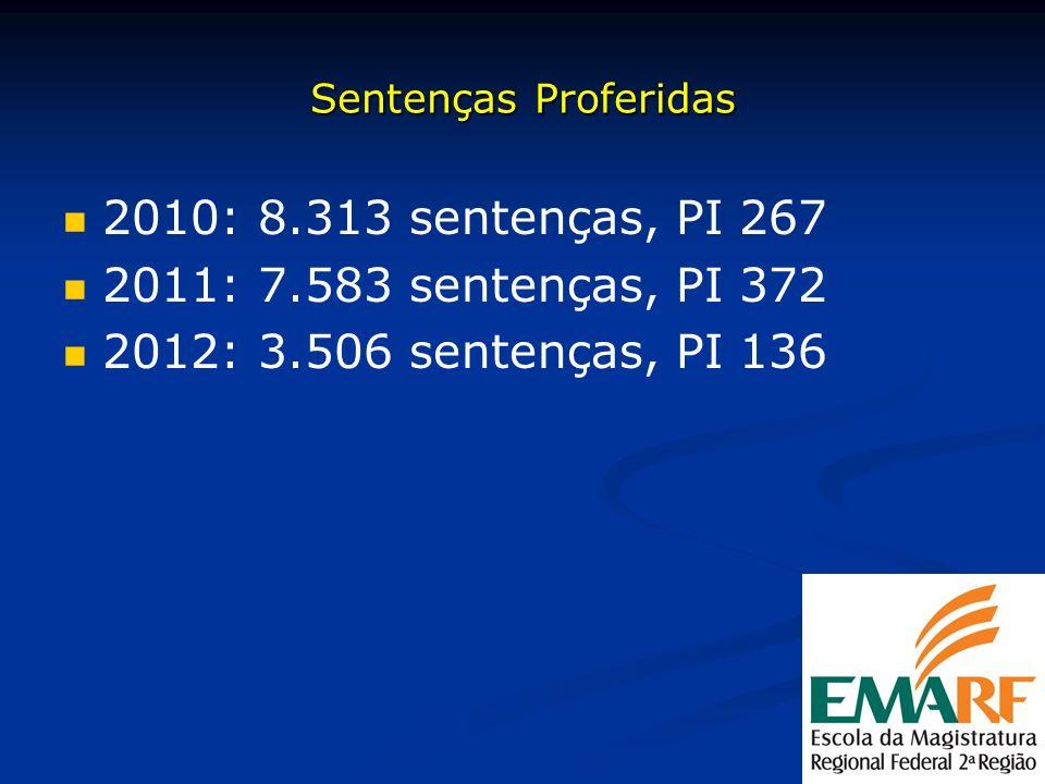 2010: 8.313 sentenças, PI 267 2011: 7.583 sentenças, PI 372