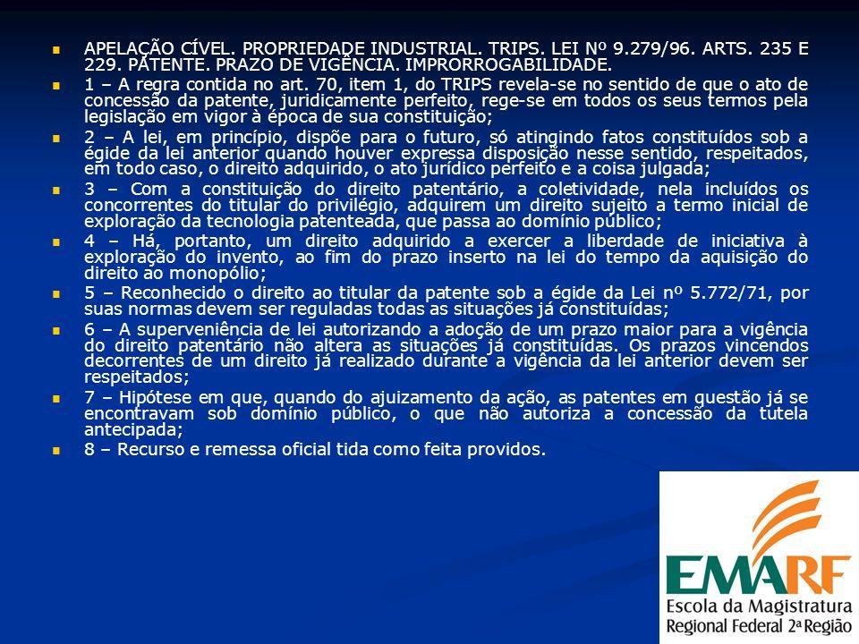 APELAÇÃO CÍVEL. PROPRIEDADE INDUSTRIAL. TRIPS. LEI Nº 9. 279/96. ARTS