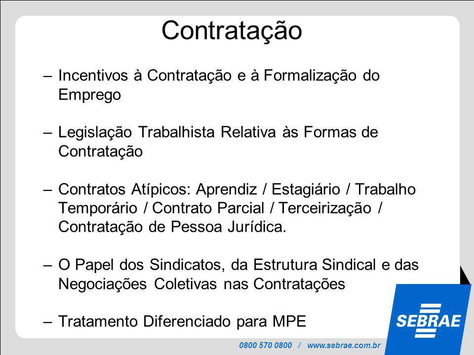 Contratação Incentivos à Contratação e à Formalização do Emprego