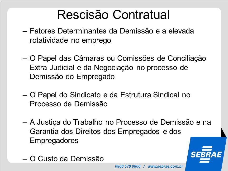 Rescisão Contratual Fatores Determinantes da Demissão e a elevada rotatividade no emprego.