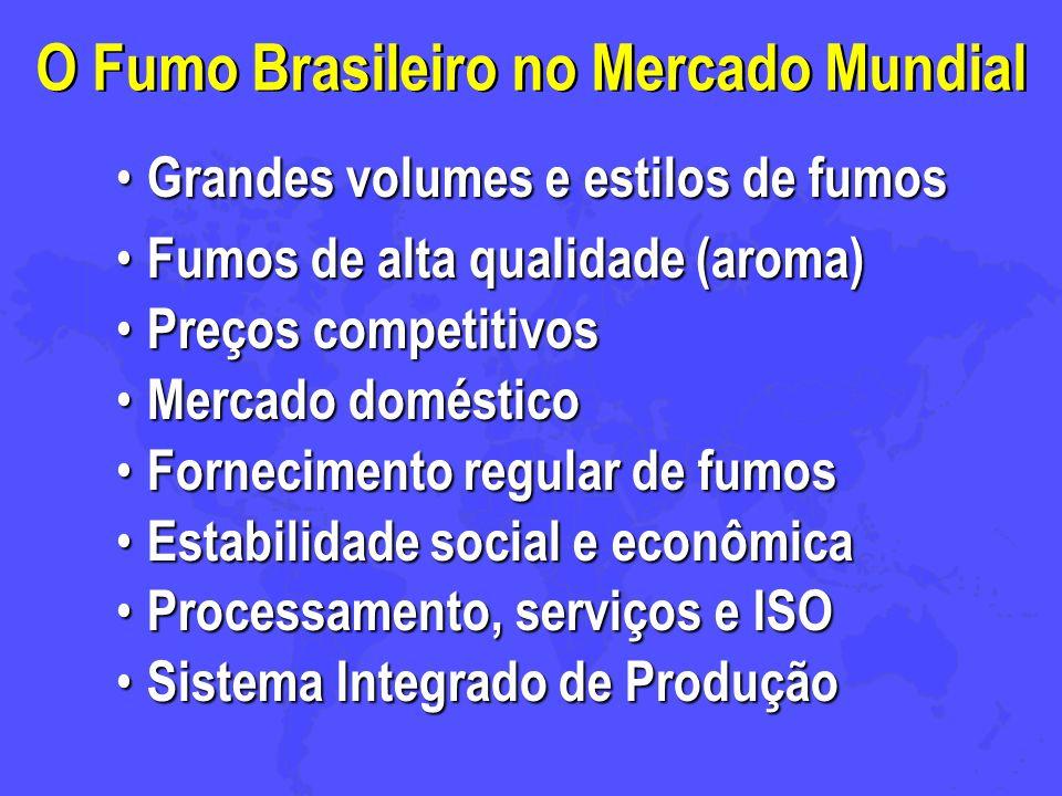 O Fumo Brasileiro no Mercado Mundial