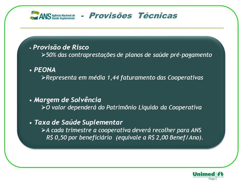 - Provisões Técnicas Provisão de Risco. 50% das contraprestações de planos de saúde pré-pagamento.