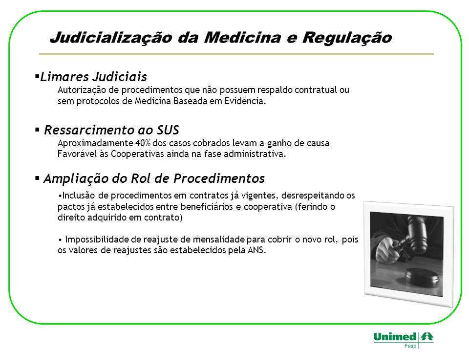 Judicialização da Medicina e Regulação