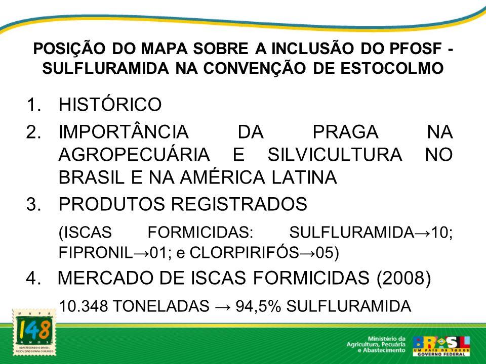 (ISCAS FORMICIDAS: SULFLURAMIDA→10; FIPRONIL→01; e CLORPIRIFÓS→05)