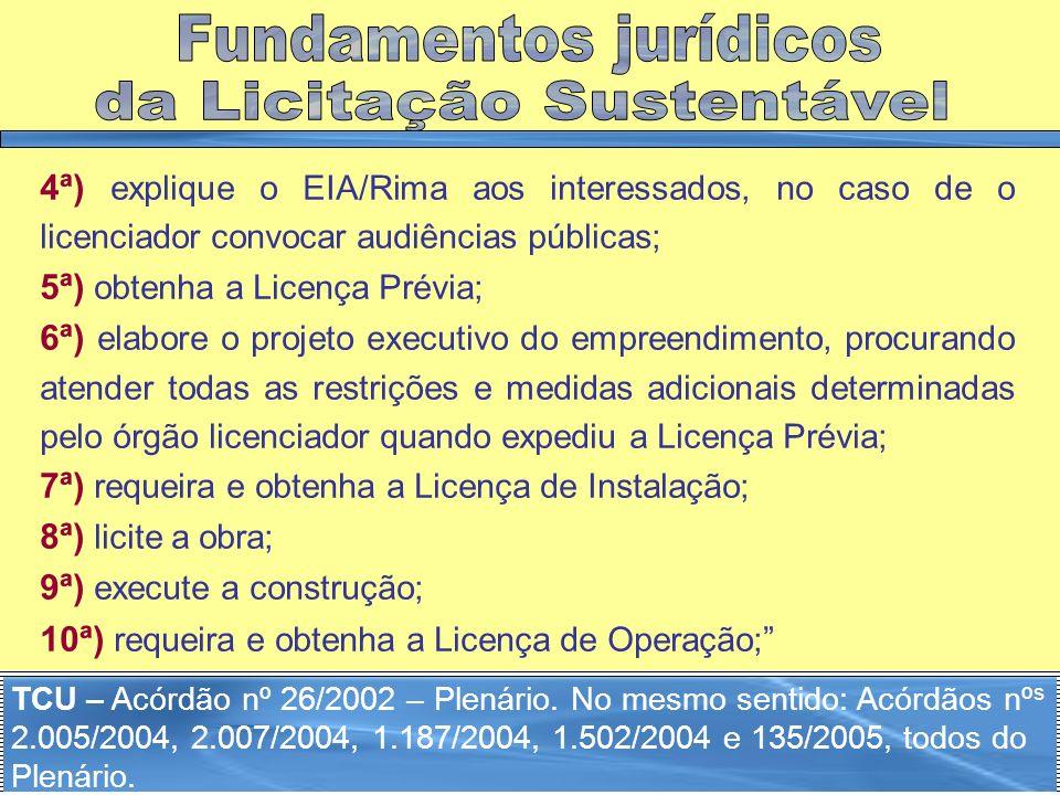 Fundamentos jurídicos da Licitação Sustentável
