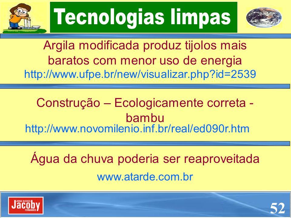 Tecnologias limpas Argila modificada produz tijolos mais baratos com menor uso de energia. http://www.ufpe.br/new/visualizar.php id=2539.