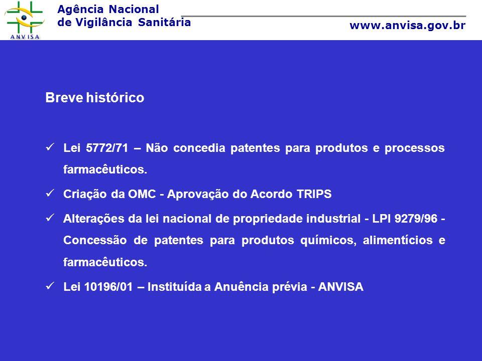 Breve histórico Lei 5772/71 – Não concedia patentes para produtos e processos farmacêuticos. Criação da OMC - Aprovação do Acordo TRIPS.