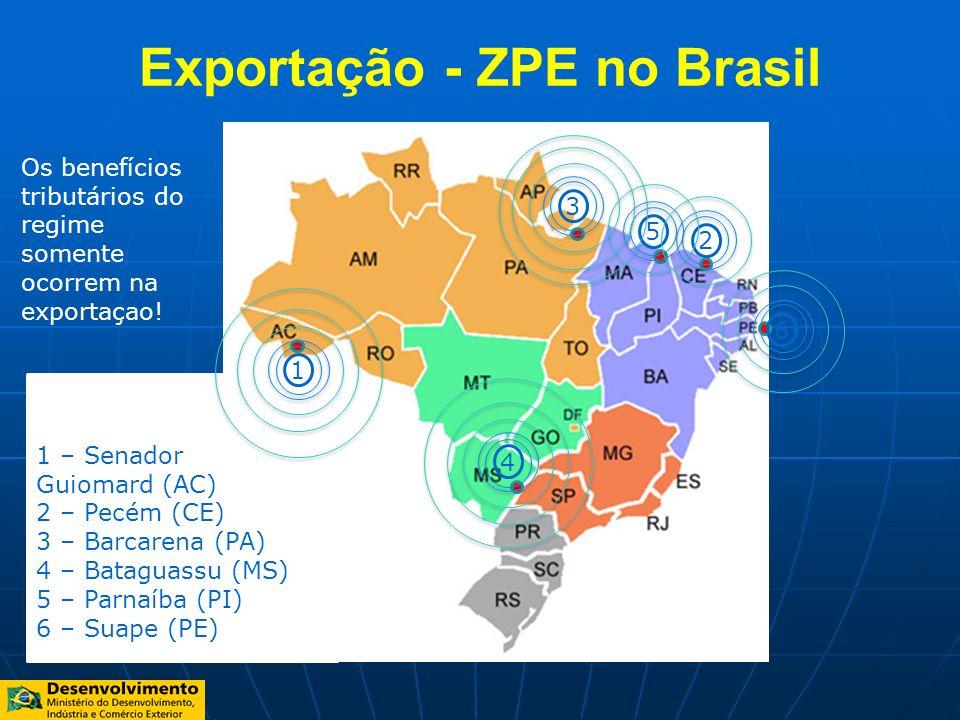Exportação - ZPE no Brasil