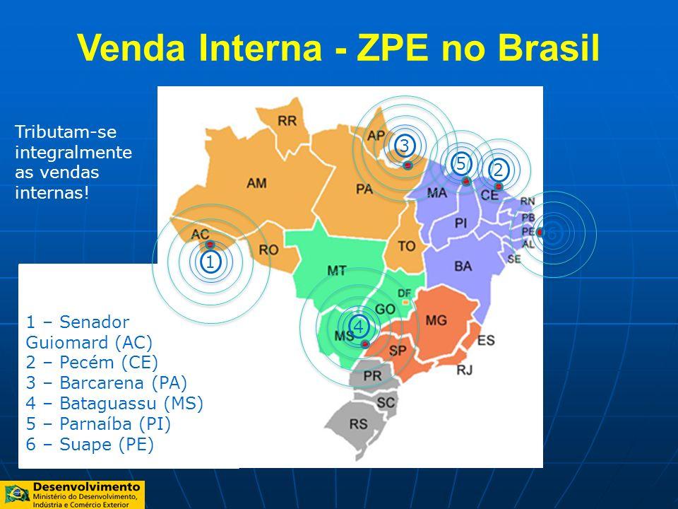 Venda Interna - ZPE no Brasil